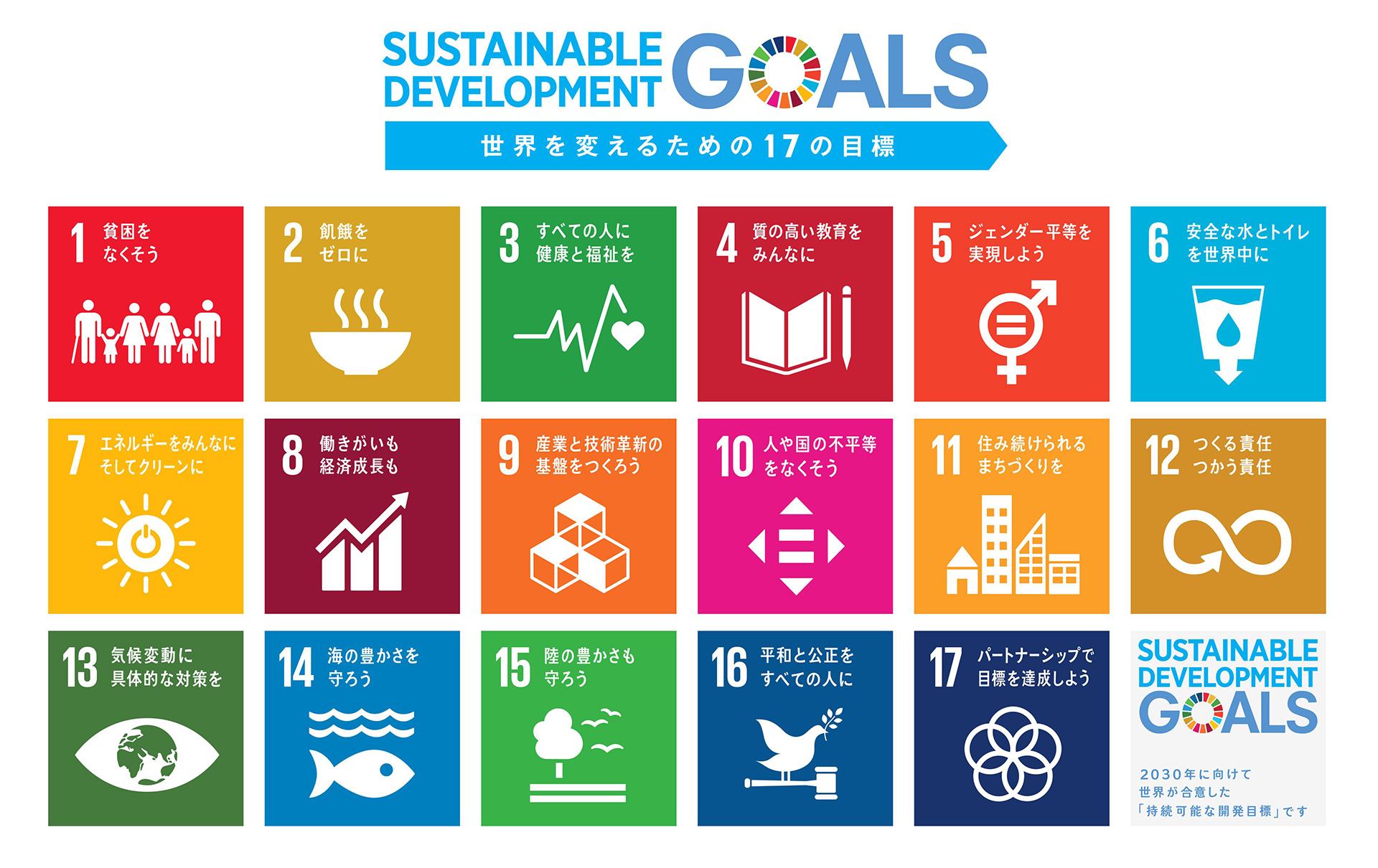 「持続可能な開発目標」SDGs